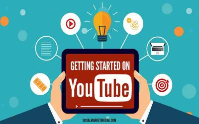 Quảng cáo trên Youtube -Dịch vụ quảng cáo tại Brandcom