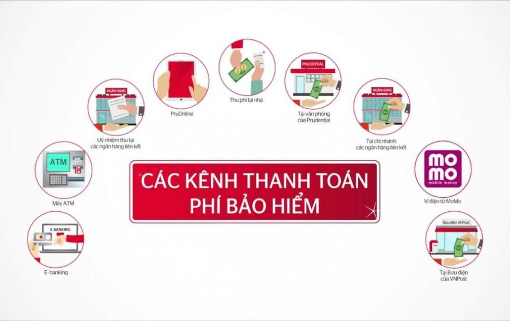 Vietcombank hỗ trợ thu phí bảo hiểm