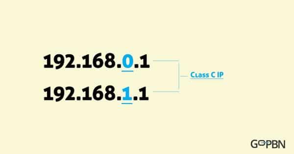 Class C là gì và ý nghĩa của Class C (IPv4) trong SEO