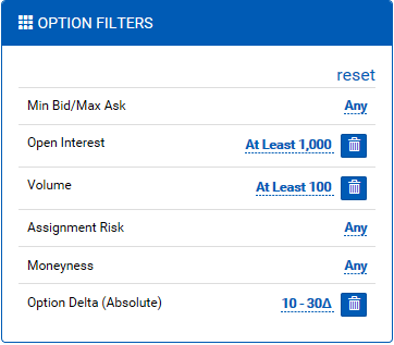 Covered Call Screener Option Filters