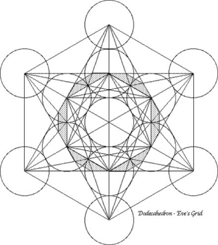 cubo di metatron
