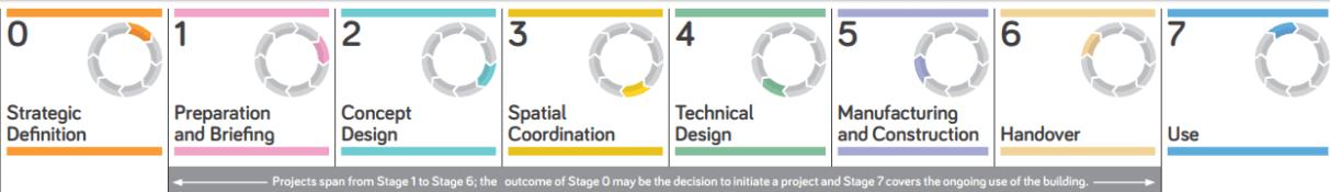 Design Problems & Design method 1