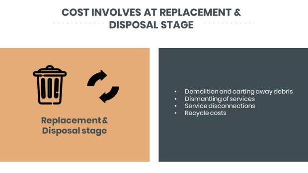 Replacement or disposal stage