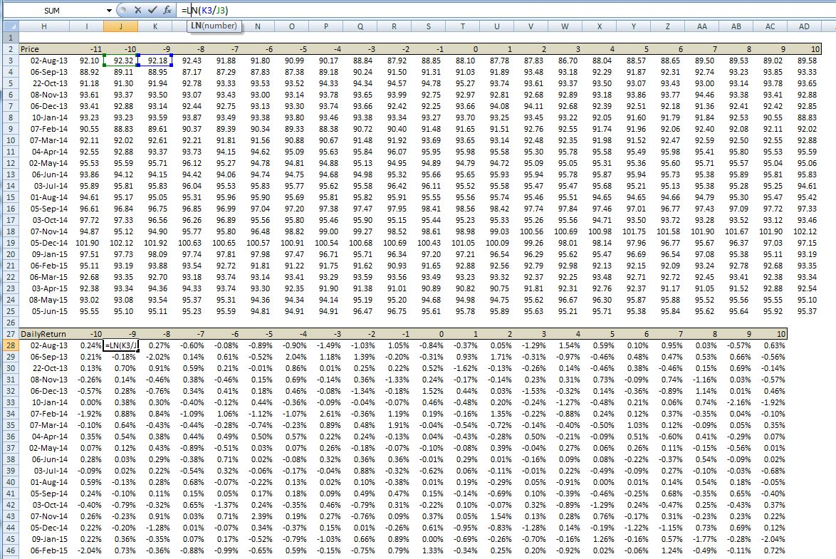 Eventysis In Excel Vba