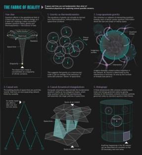 quantum-gravity-nature-online