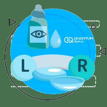 Quantum / Consejos para usar lentes de contacto / ojos