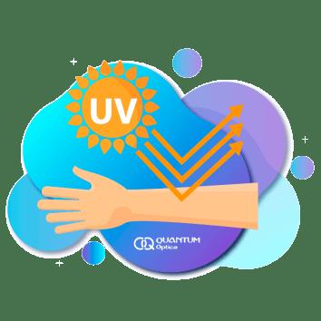 Quantum Optica - Protege tus ojos de los rayos UV- proteccion en tus manos contra el sol