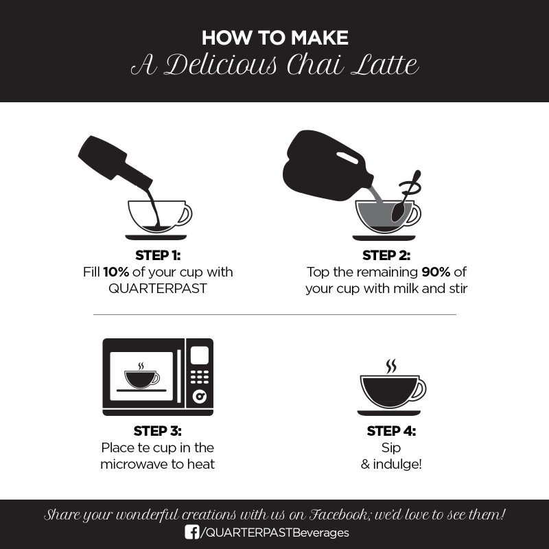 QUARTERPAST How to Make a Delicious Chai Latte with instructions