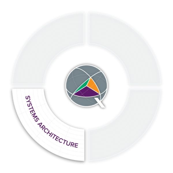 Quaternion Based Approach: Systems Architecture