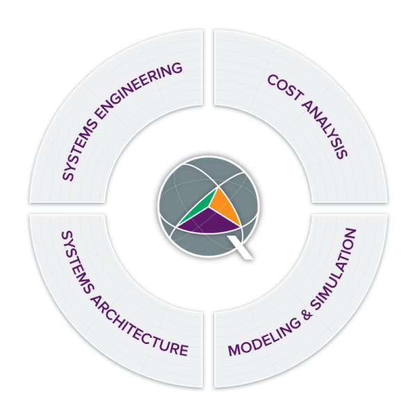 Quaternion Based Approach