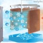 Cách sử dụng máy làm mát tiết kiệm và hiệu quả trong mùa nóng