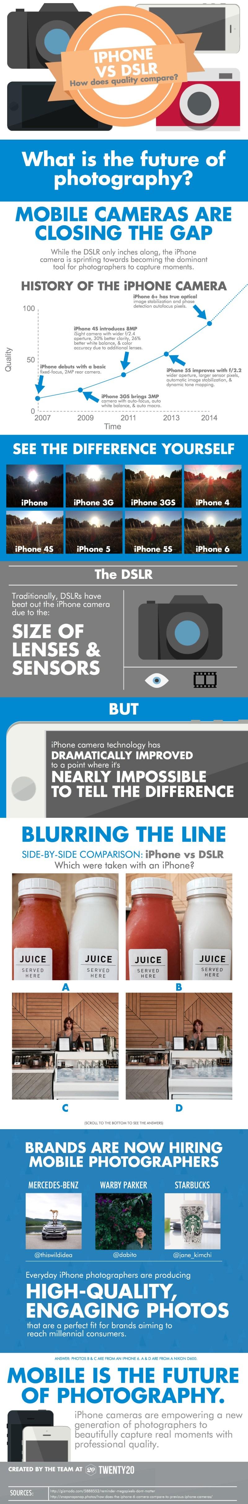 QUE.COM iPhone.vs.DSLR.infographic