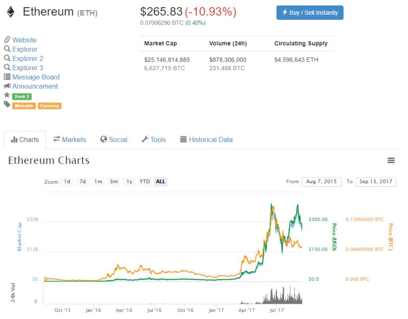 QUE.com.20190913.CoinMarketCap.Ethereum.265