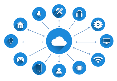 3 Ways Cloud Computing Can Improve Your Company's Energy Efficiency