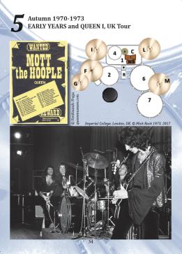 The Drums of Roger Meddows Taylor - przykładowa strona