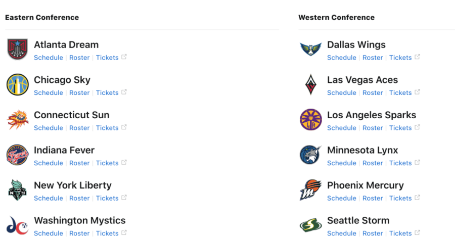 How many WNBA teams are there? These are the Eastern Conference teams and Western Conference teams. There are 12 total teams.