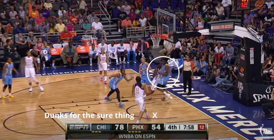 Brittney Griner dunks in the WNBA