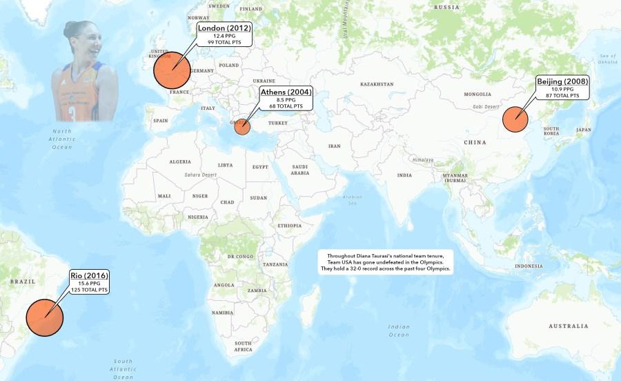 Diana Taurasi's Olympics scoring map