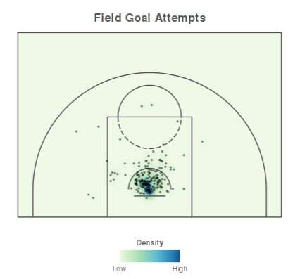 Teaira McCowan WNBA field goal attempts