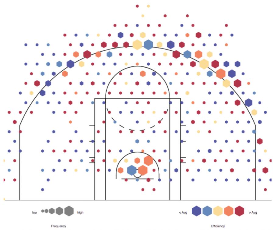 Diana Taurasi's 3-point shot chart