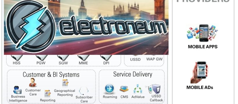 Mobile Electroneum Partners with Xius Mobile Services Platform