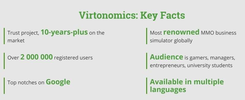 Virtonomics Key Facts
