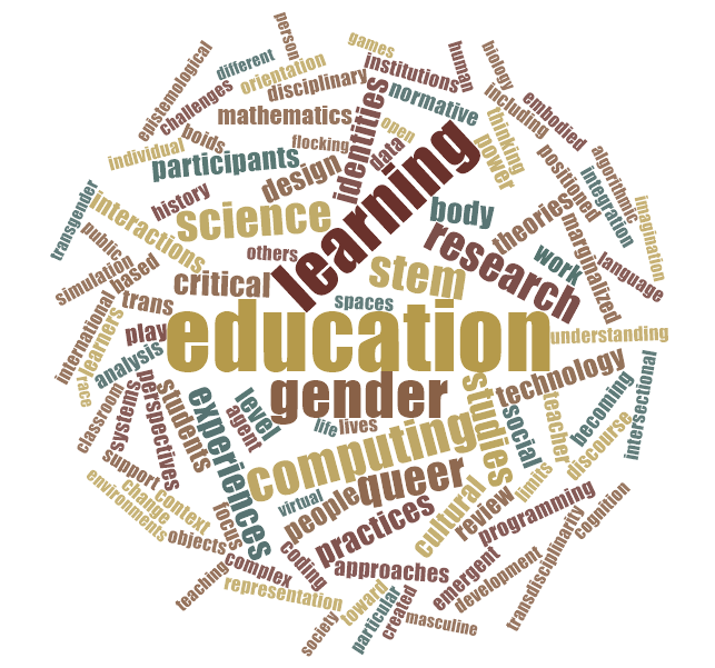 Word cloud of Queering Computing Chapter text