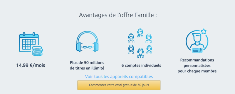 Offre Famille Amazon Music