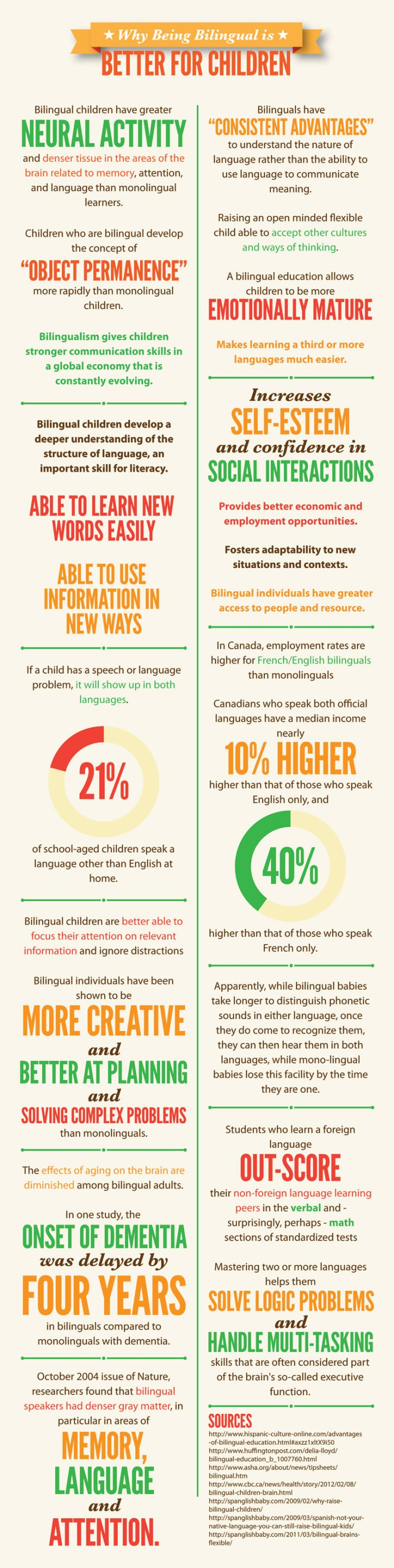 NEW Bilingual Children Infographic QueMeansWhat.com