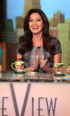 Lisa Guerrero The View QueMeansWhat Blog