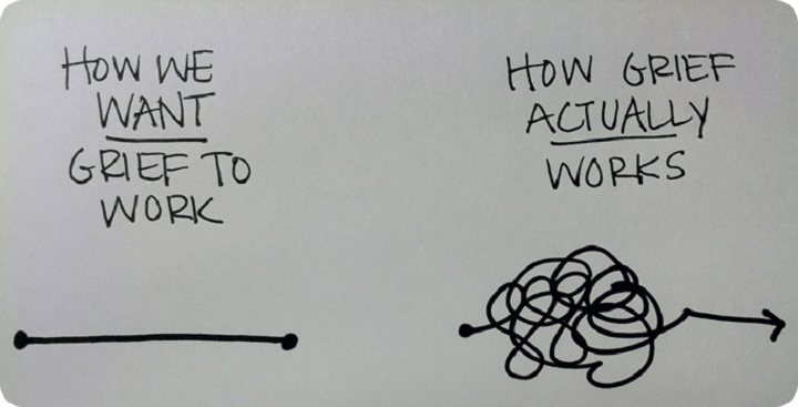 Grief illustration