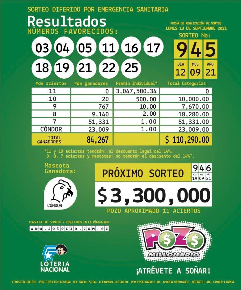 pozo millonario sorteo 945