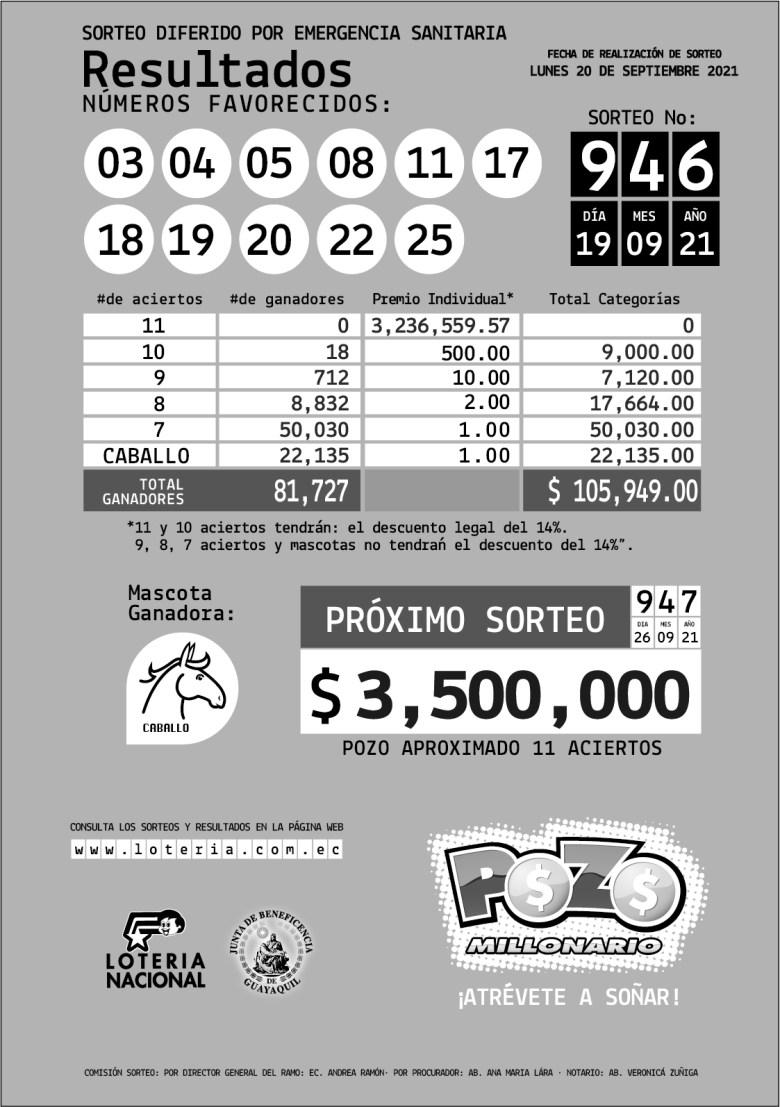 pozo millonario sorteo 946