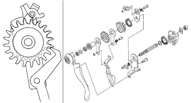 A la izquierda la vista ampliada del trinquete o matraca, del sistema STI. Un gatillo jala el engrane para bajar de velocidad y otro suelta el retenedor para subir. Tomado de la patente US-7152497-B2