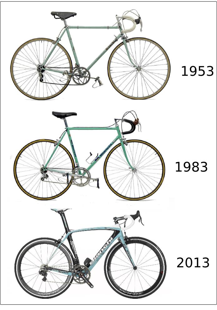 El cuadro de la bicicleta de ruta – Qué Pedal!