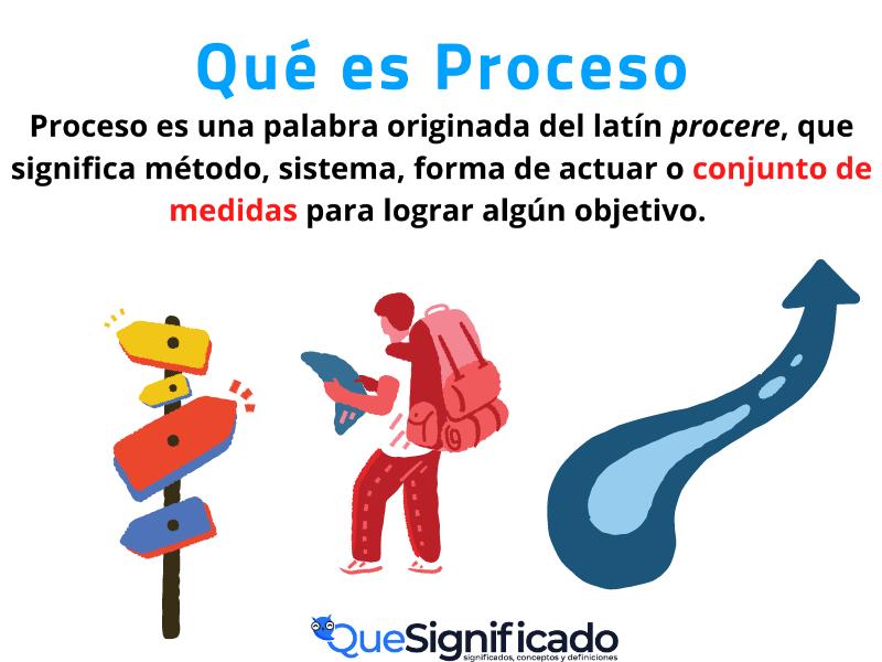 Qué es Proceso Significado Definicion