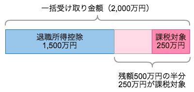 151123-0002