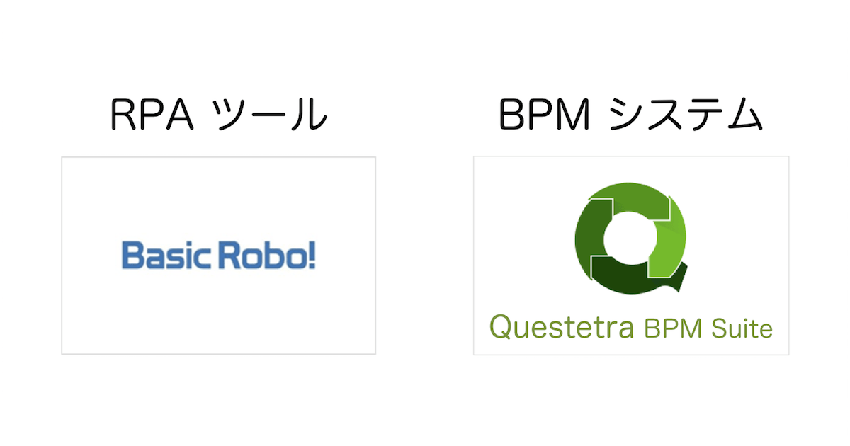 RPAツール(BasicRobo!)とBPMシステムの連携について