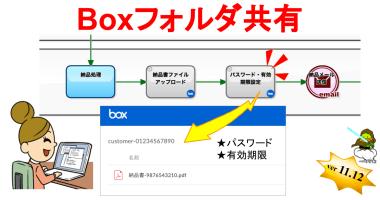 クラウド型ワークフローv11.12、Box連携機能を強化
