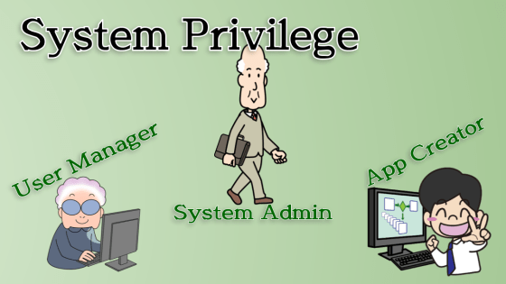 The Workflow Platform is administered by privileged users. There are three types of System privileges.
