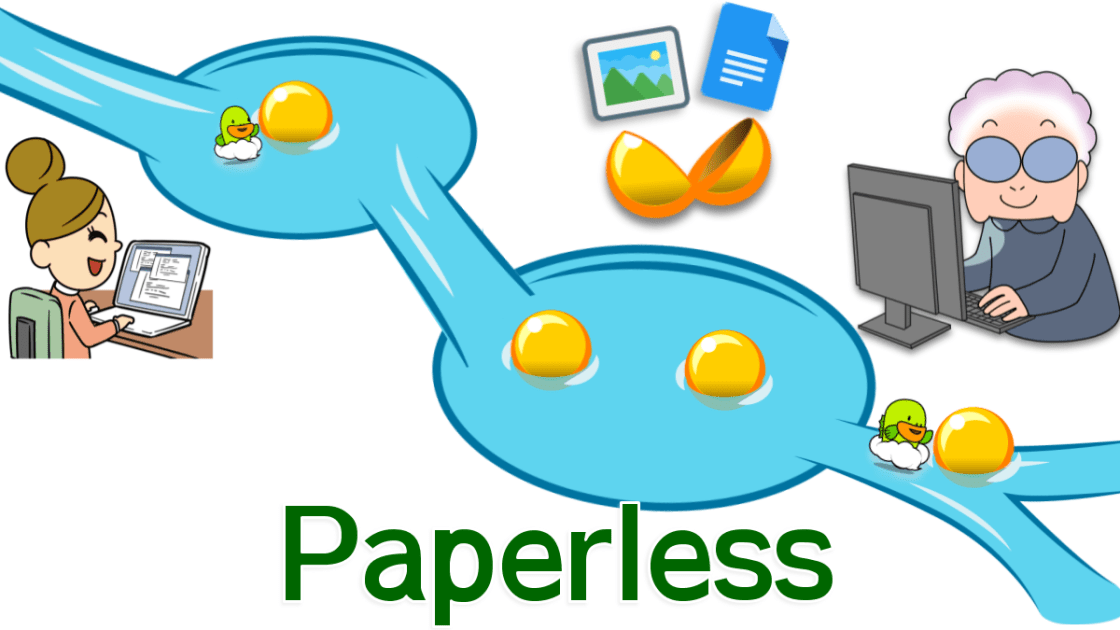 Paperless Workflow
