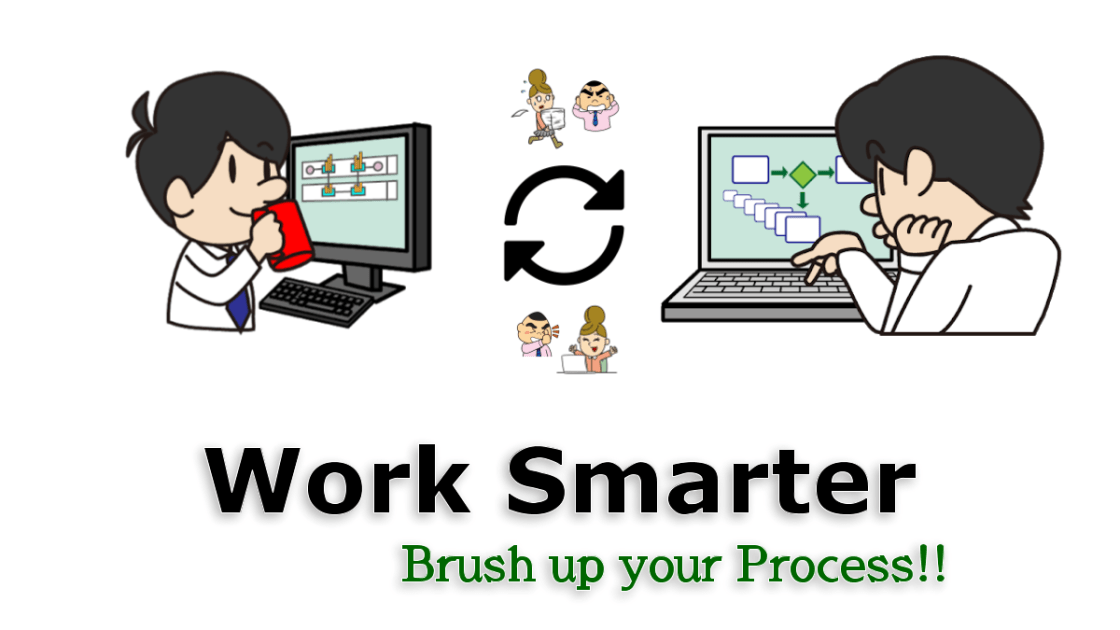 Work Smarter, Brush up your Process!!