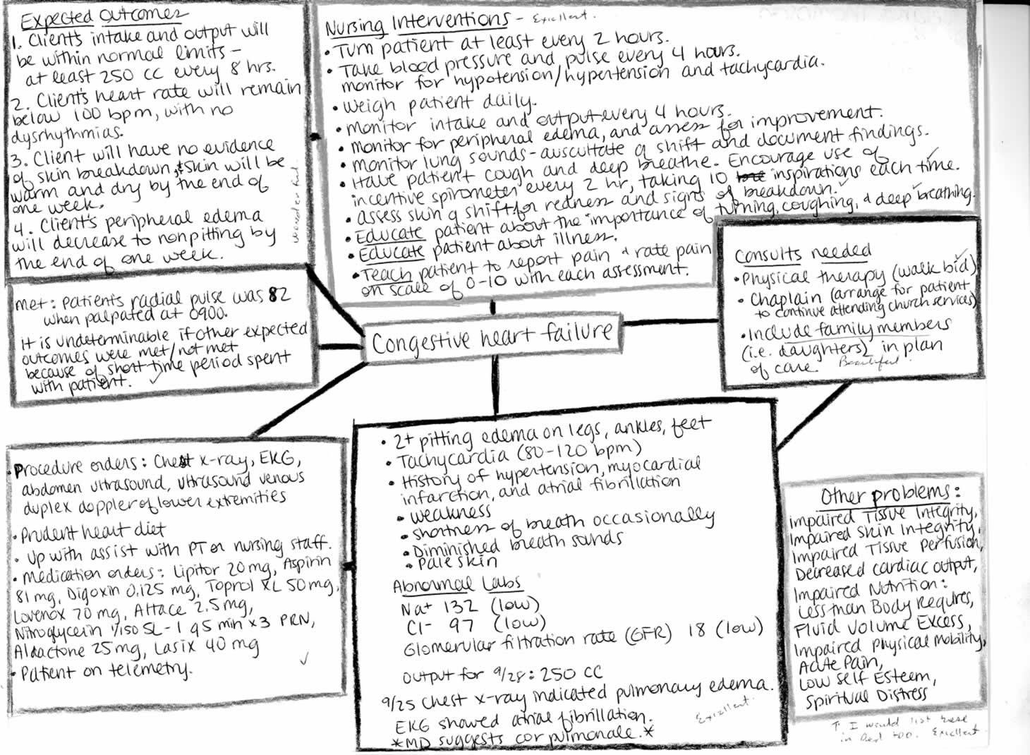 Blank Printable Concept Map Topic Template