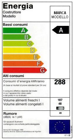 energy-label-frigorifero