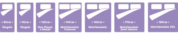 scegliere-il-materasso-ideale-001