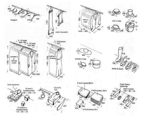 Come Organizzare Armadio Guardaroba.Come Organizzare La Cabina Armadio Questioni Di Arredamento
