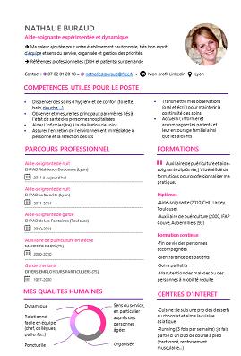 Votre Cv Est Il Un Bon Cv Les 3 Criteres Des Recruteurs En 2019 Pour Etablir Leurs Short Lists Questions D Emploi