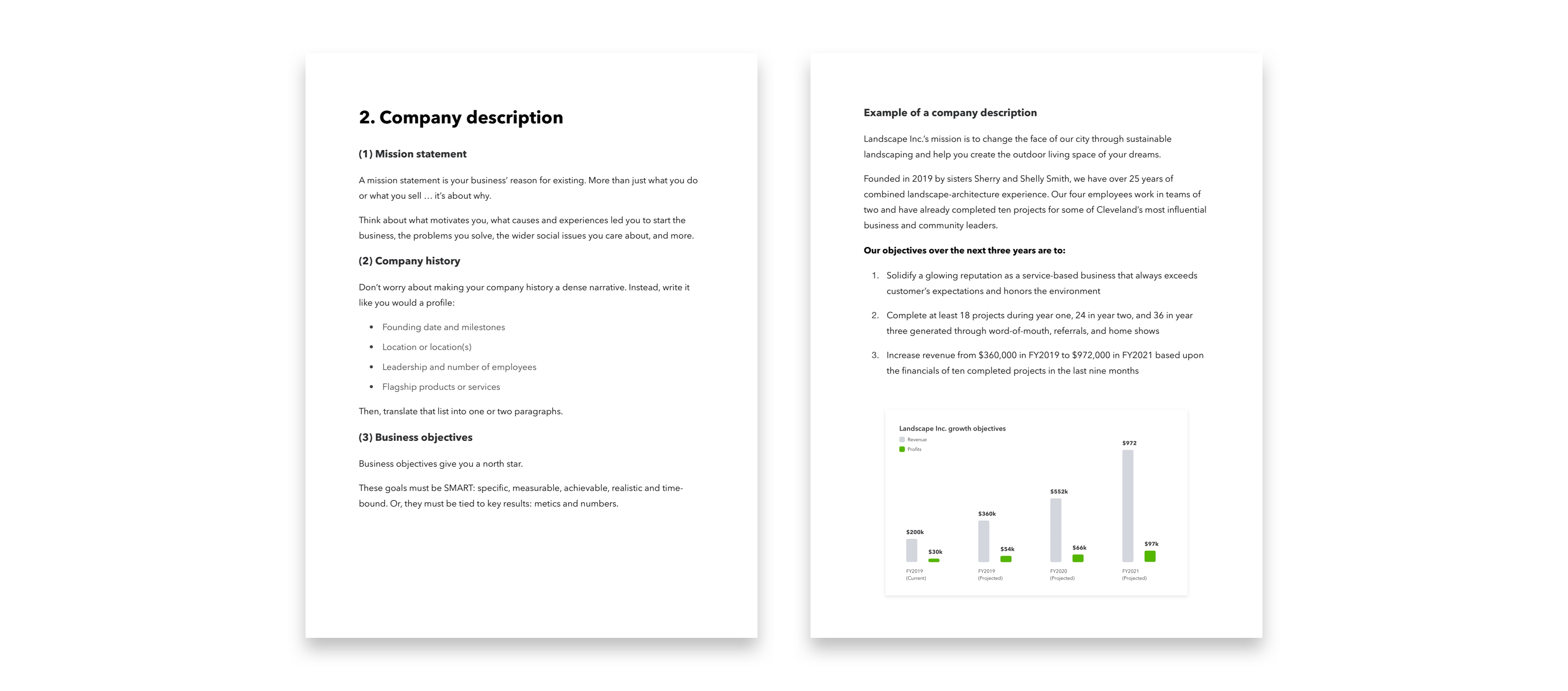 How To Write A Business Plan Template 10 Steps 5 Tips