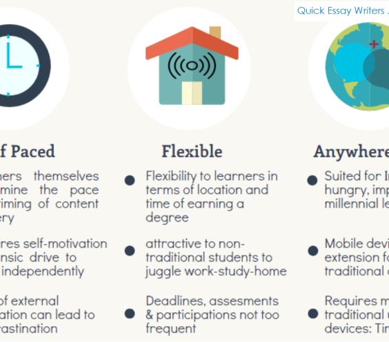 Ten promises of eLearning: unrealized or unrealistic ?