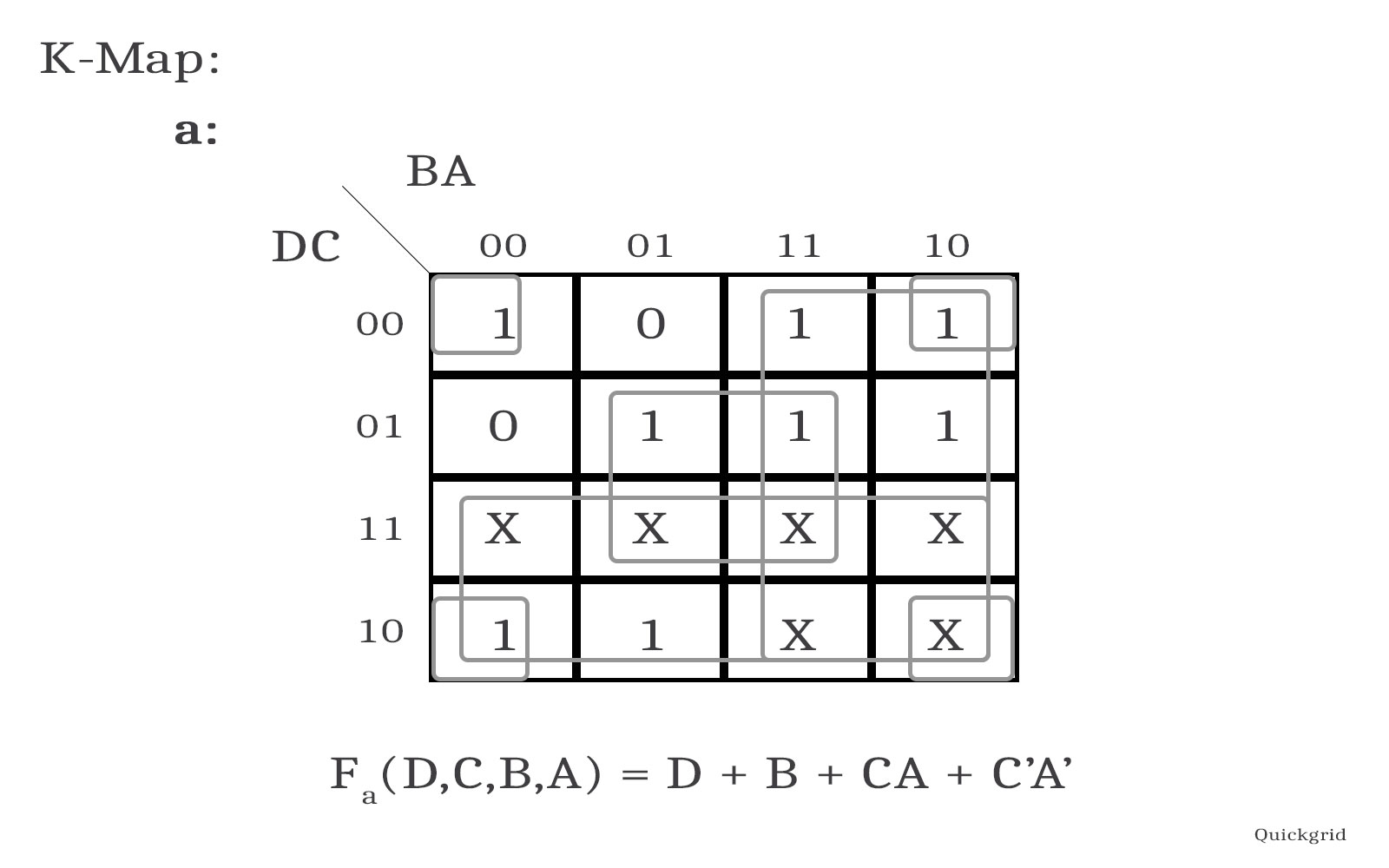 7 Segment Decoder Implementation Truth Table Logisim Diagram